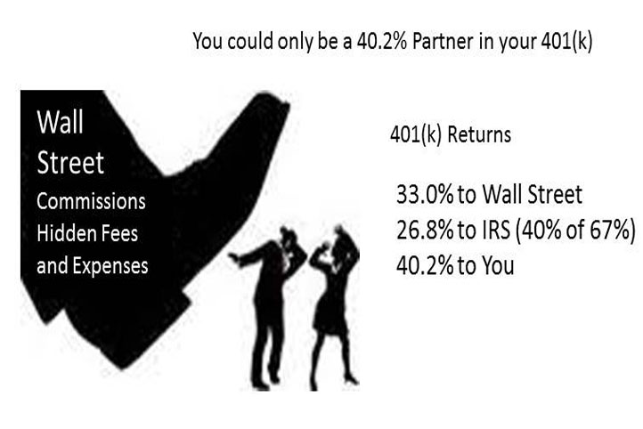 Wall Street Commissions, Hidden Fees and Expenses could take a third of your retirement account over 30 years.